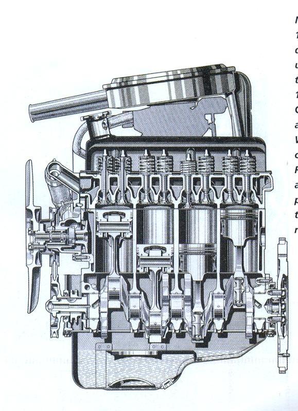 двигатель fiat 131