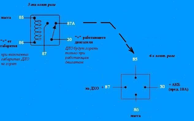 Схема с использованием ручника