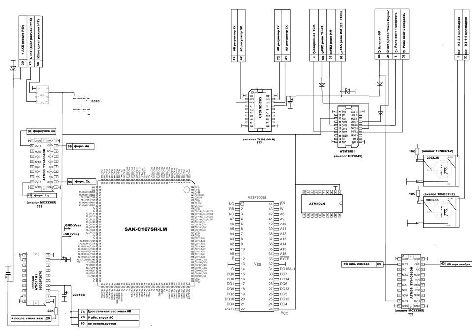 20cl36 pdf