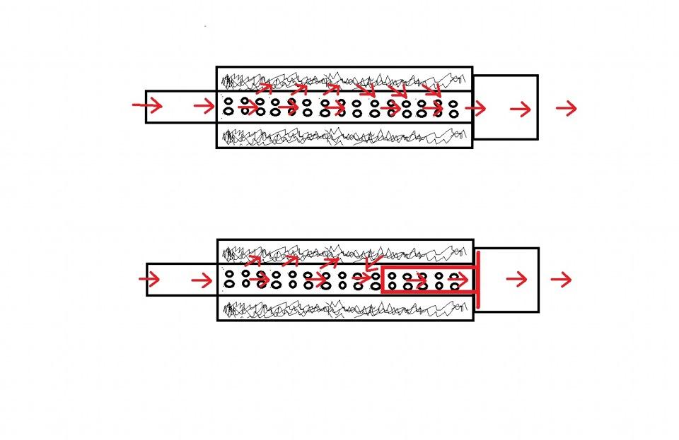 Схема установки приспособы