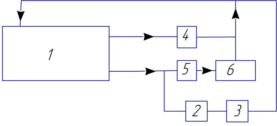 Новая схема подключения: