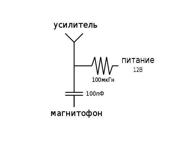 Т.к. в штатном разъеме антенны