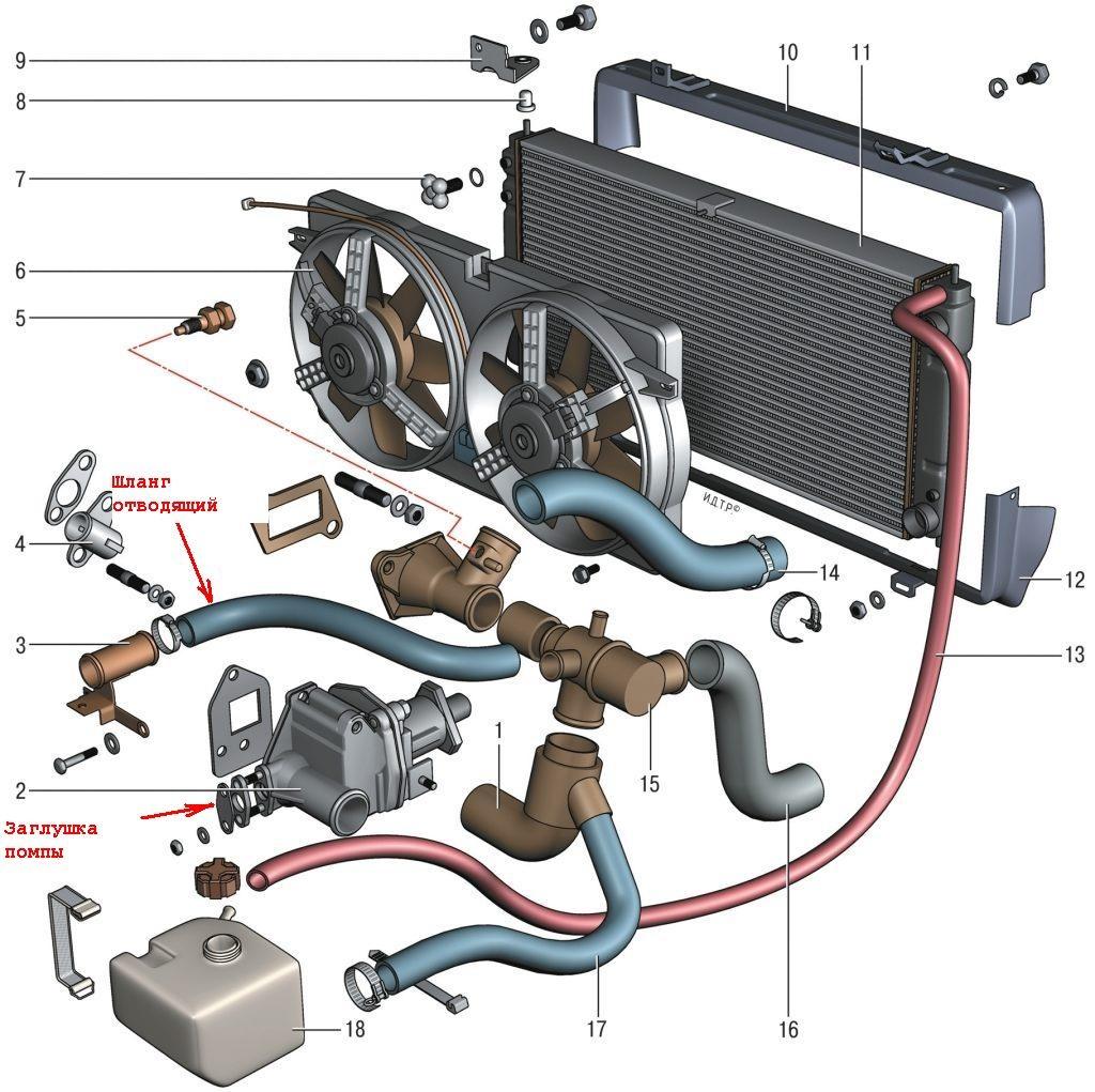 фото вентилятора нива шевроле