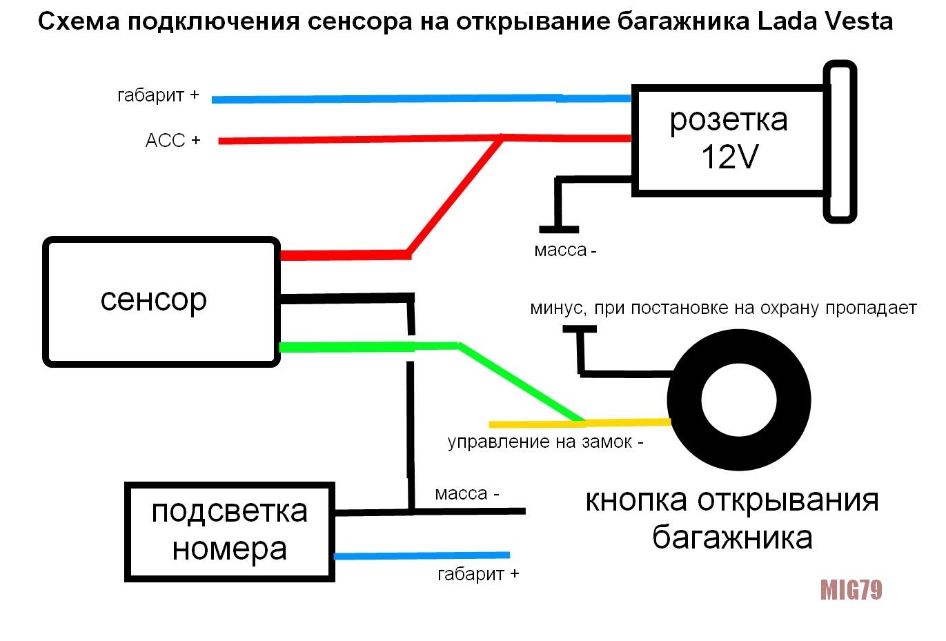 Схема подключение чтобы с кнопки багажник открывался
