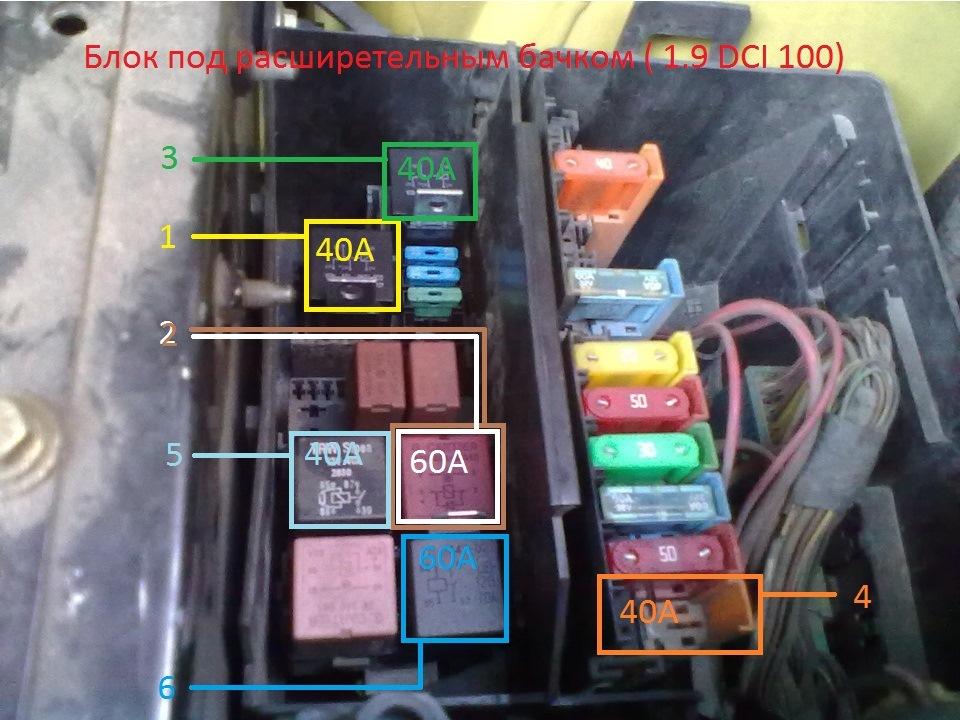 Схема кондиционера рено меган 2