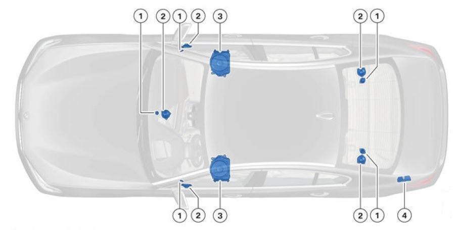 На картинках расположение динамиков в системах Hi-Fi на примере G30