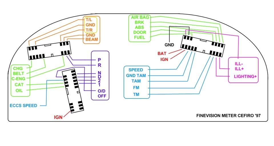 Схема распиновки приборной