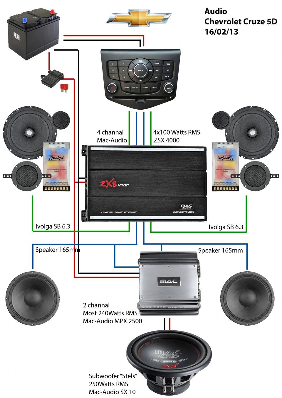 Схема профессиональной акустики