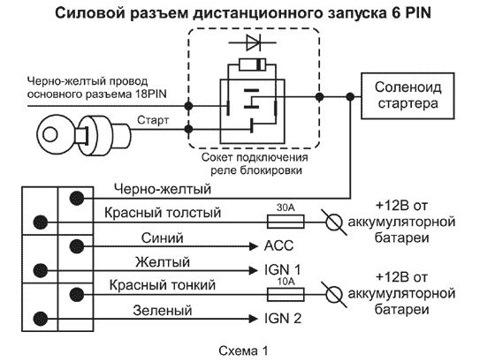 томагавк 9010 точка подключения на опель омега