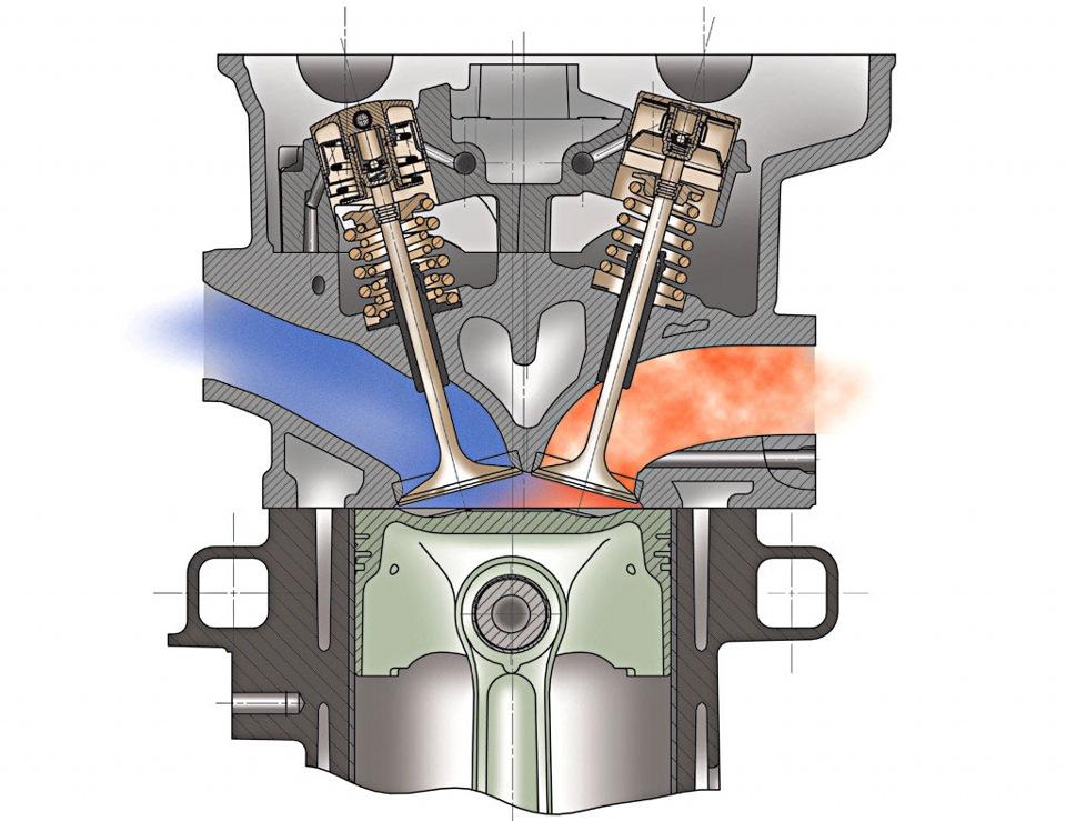Фото №2 - разная компрессия в цилиндрах ВАЗ 2110 что делать