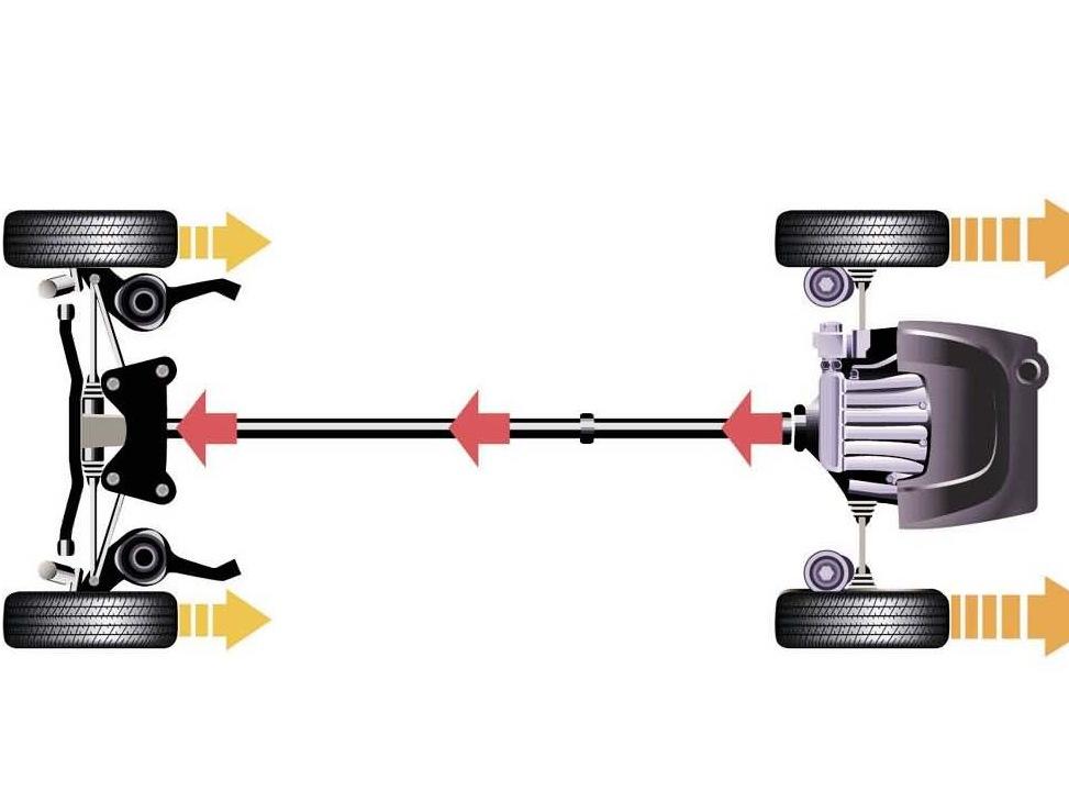 Схема полного привода хендай санта фе