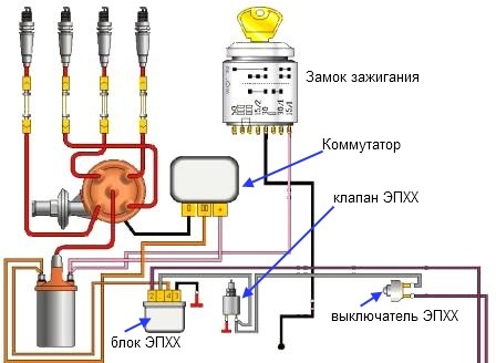 транзистор коммутатора nissan sunny