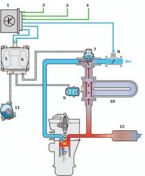 Схема системы рециркуляции