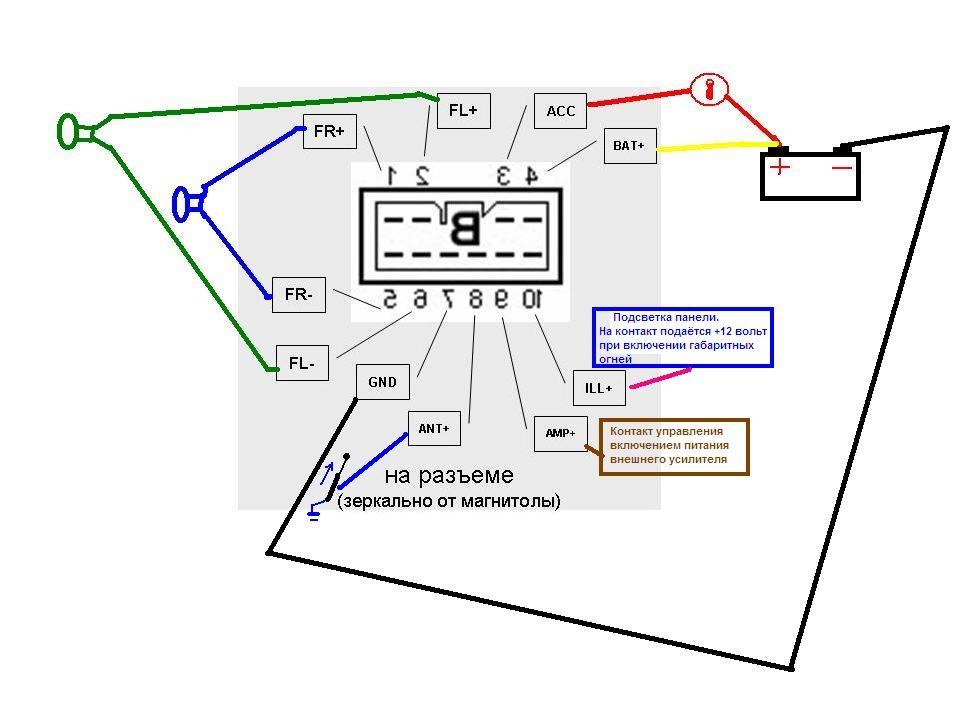 верх машины схема магнитола тойота картинки растение