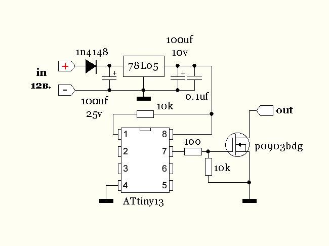 Стоп сигнал формула 1