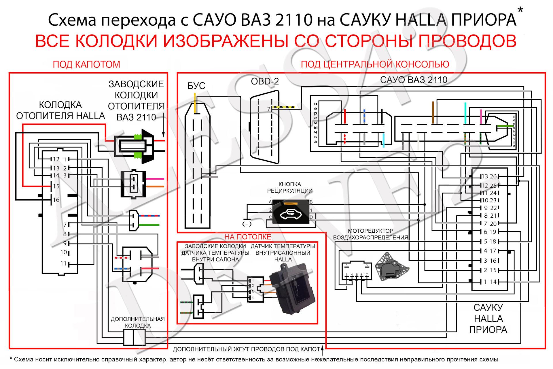 Приора схема установки противотуманок на