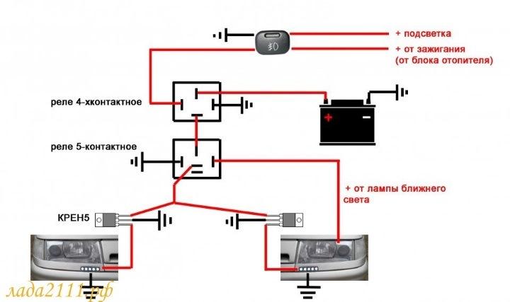 Фото №14 - схема подключения дхо на ВАЗ 2110