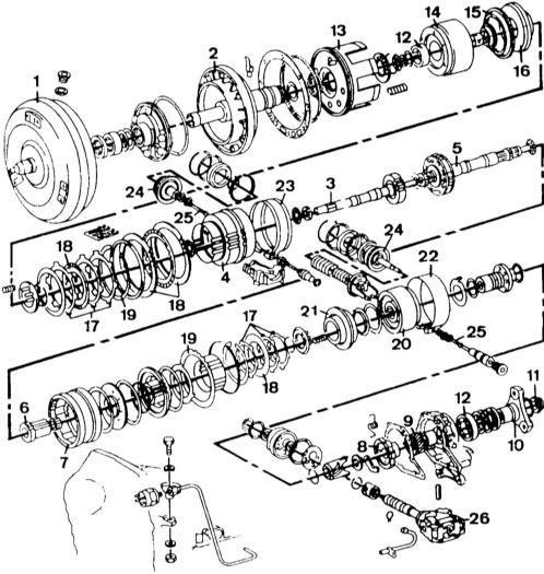 Схема устройства АКПП. 1