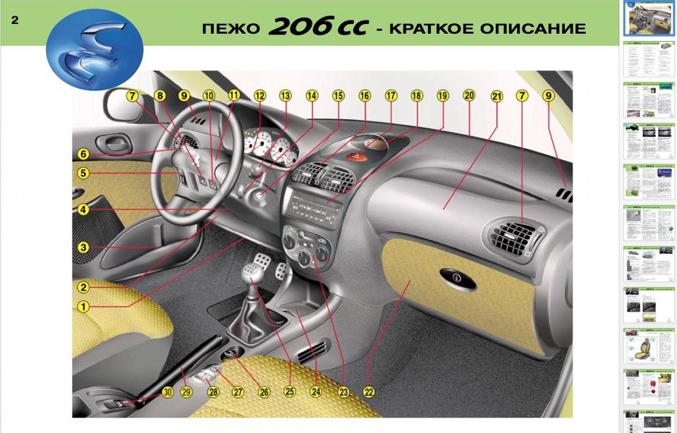 инструкция по ремонту пежо 206 скачать бесплатно - фото 6