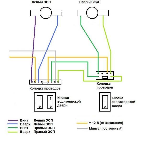 Провода хватит в 1 мм^2