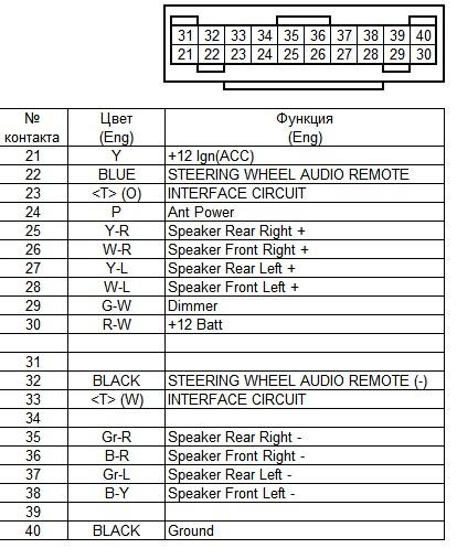 20 pin конектор схема
