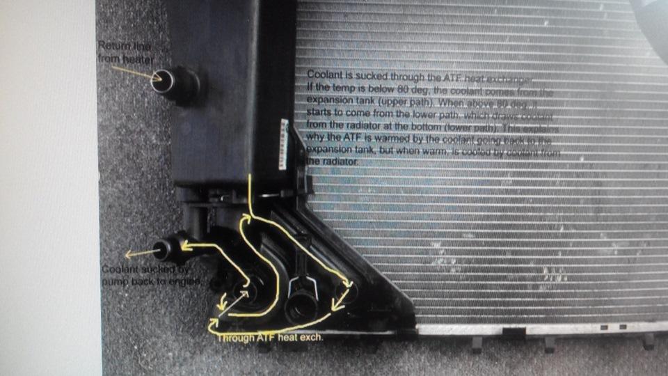 bmw e39 дизель выдавливает антифриз из расширительного бачка при открытой крышке