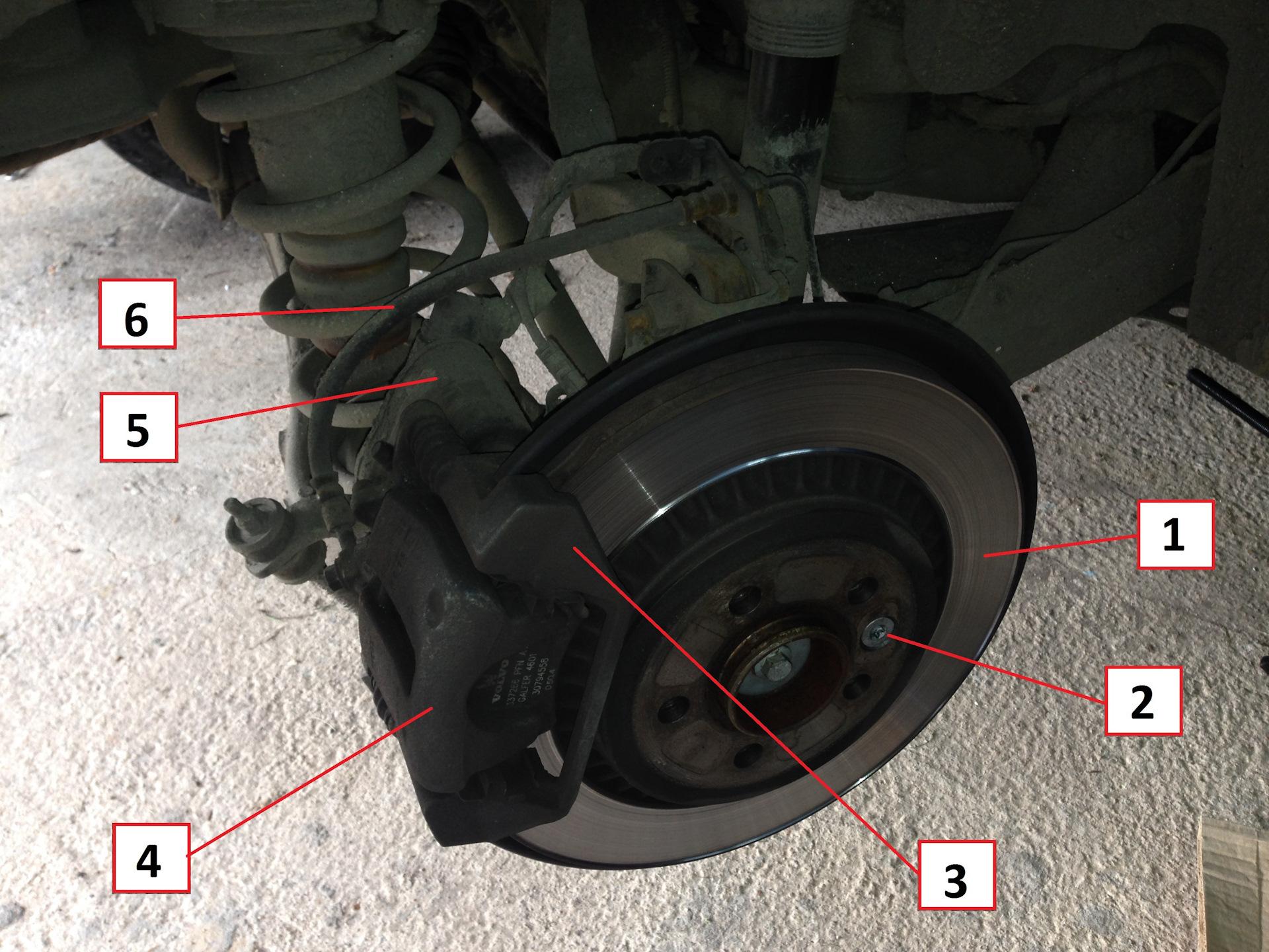 замена задних тормозных колодок вольво хс70