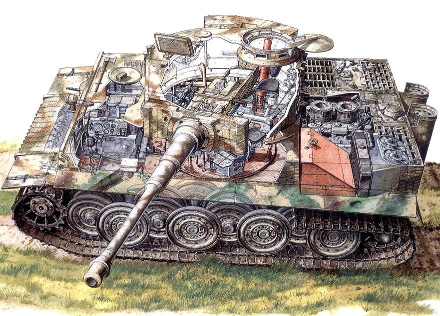конечно же, танки во второй мировой войне видео гипермаркетов