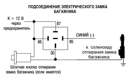 Установка блока управления центральным замком