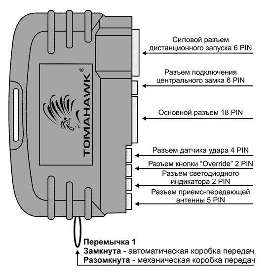Сигнализация tomahawk x3 инструкция
