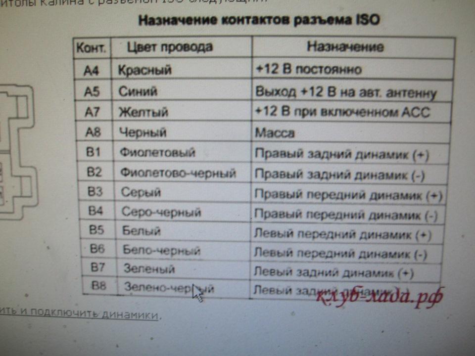 Вот схема подключения колонок
