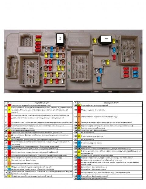 Ford focus 2 схема предохранителей