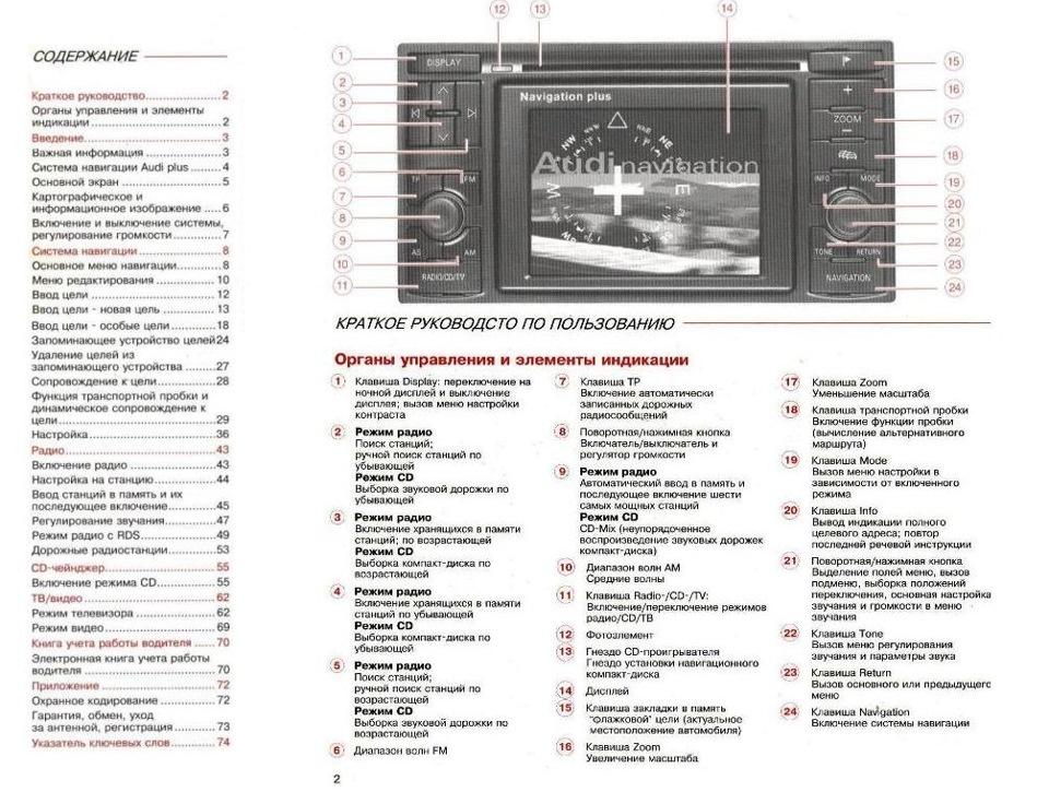Инструкция navigation plus