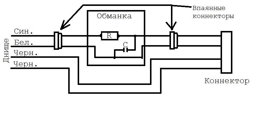 Размножение и уход за домашними фиалками в домашних условиях