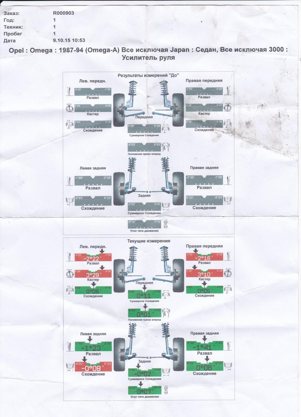 углы установки задних колес опель омега б