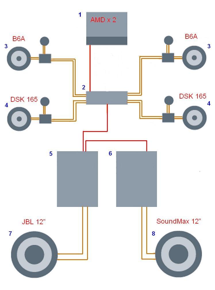 Схема подключения звуковых