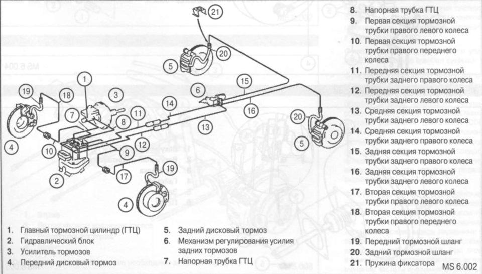 Мерседес w203 ремонт тормозной трубки своими руками
