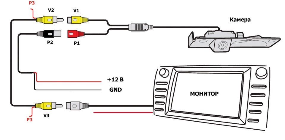 hyundai ix35 схема подключения магнитолы