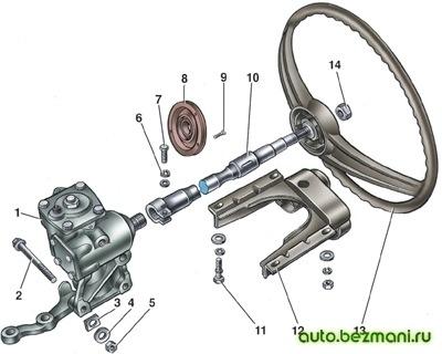 1 – картер рулевого механизма;