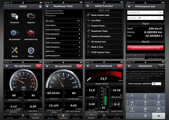 Программы для сканирования автомобилей елм 327