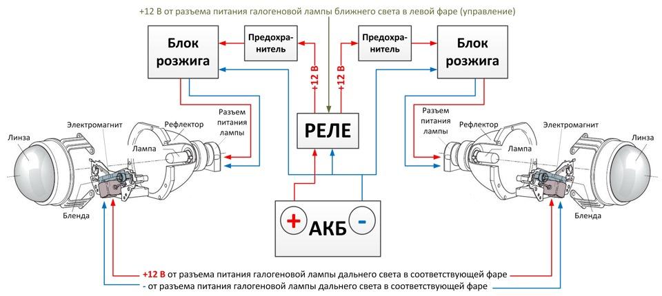 Схема подключения ксенона.