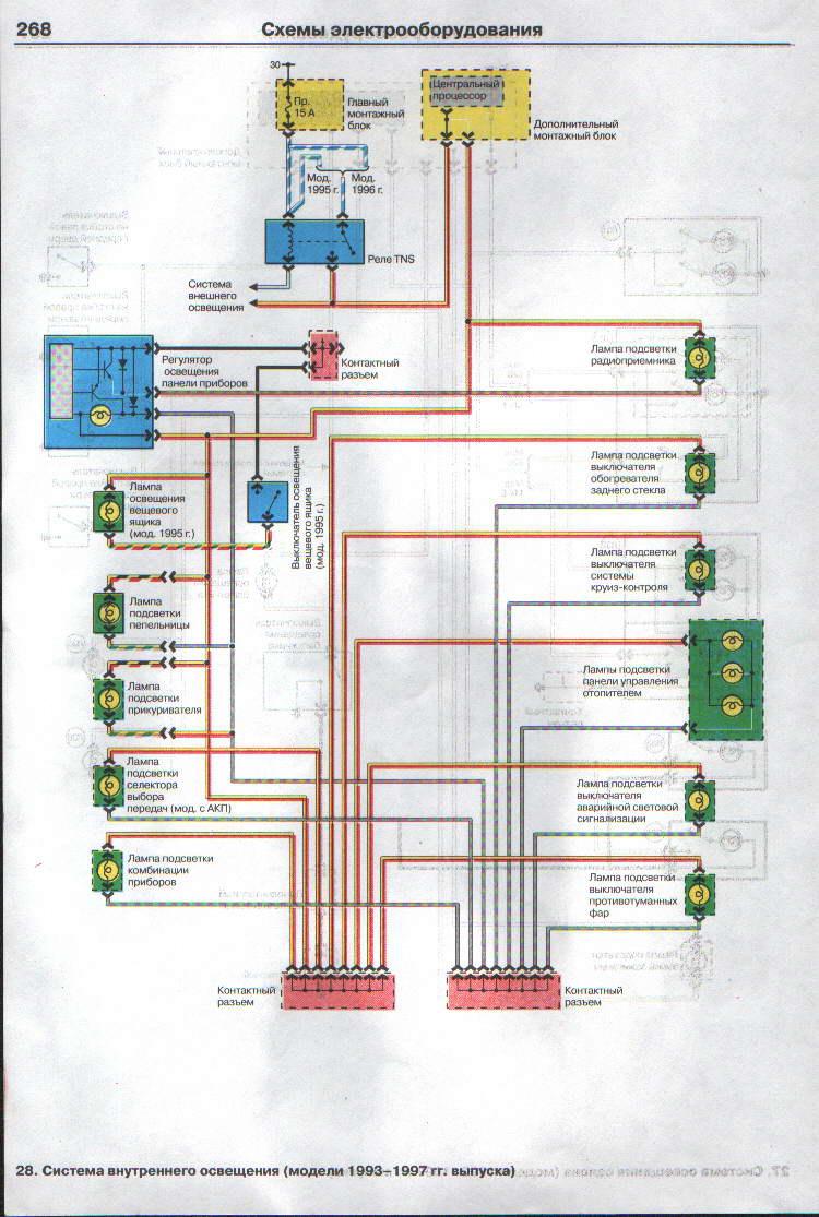 Mazda Xedos 6 Wiring Diagram Libraries Fuse Box