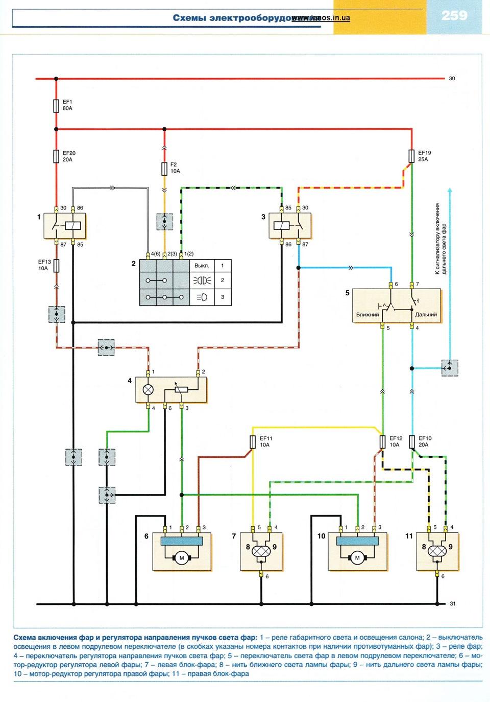 Схема проводки для ланоса