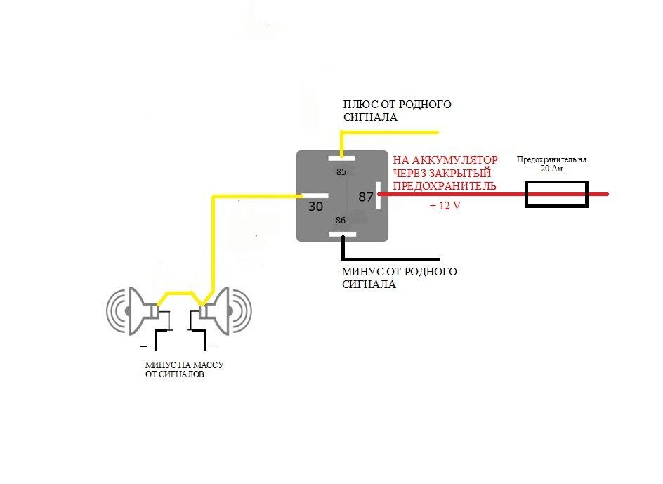 Схема подключения волжских