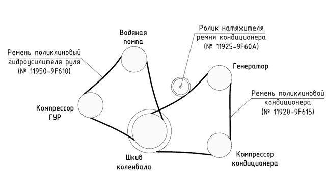 Схема ремней генератора и ГУРа