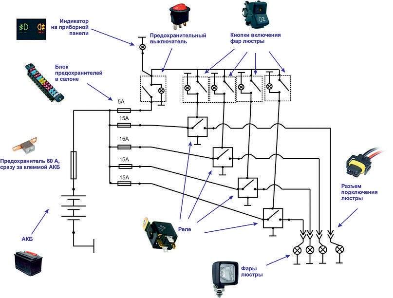 Схема подключения типовой