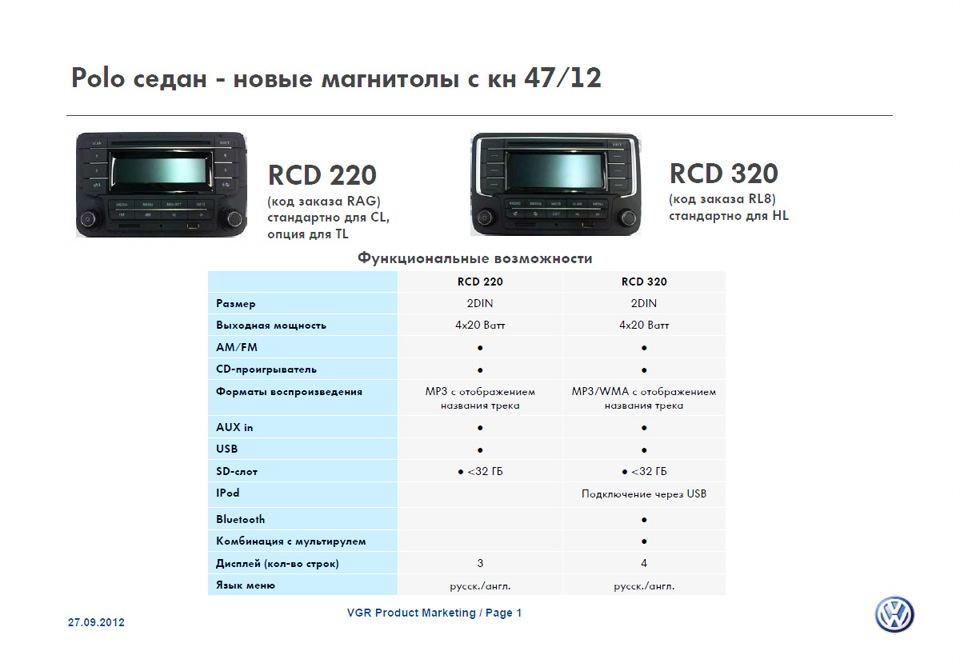 Rcd 320 инструкция на русском