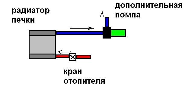Схема подключения помпы в