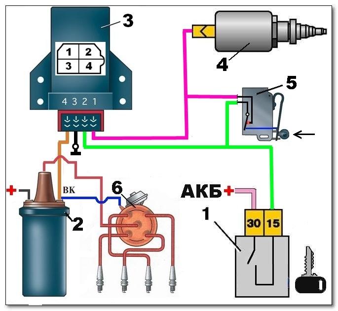 4-электромагнитный клапан