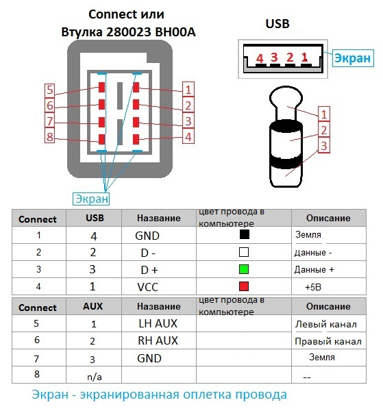 схема подключения автомагнитолы renault agc